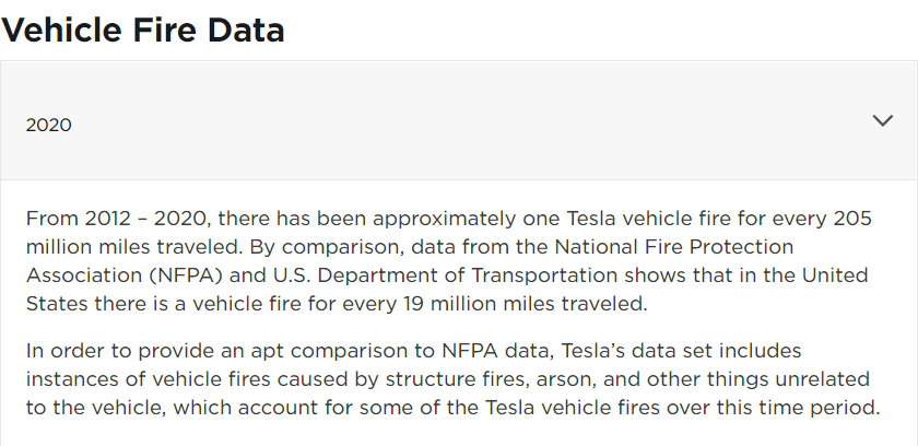 From 2012-2020 Tesla reports an approximate vehicle fire at the rate of every 205 million miles traveled